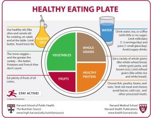 Plate Harvard